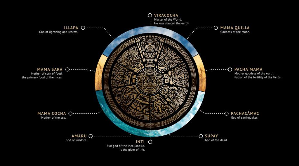 inca gods description