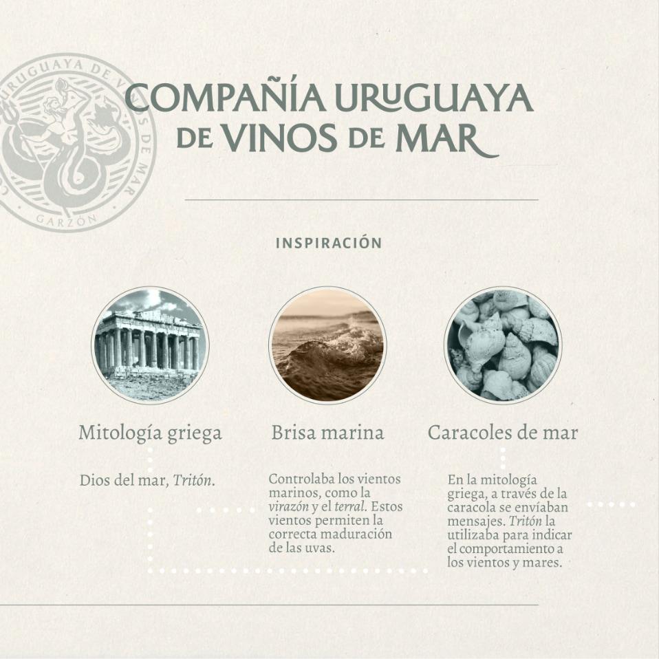 Compañia Uruguaya de Vinos inspiracion